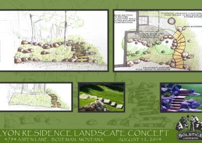 Rustic Landscape Design - Bozeman, Montana
