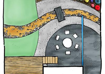 Landscape Design - Bozeman, Montan