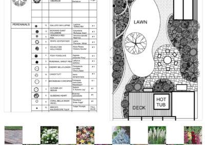 Landscaping Plans - Bozeman, Montana