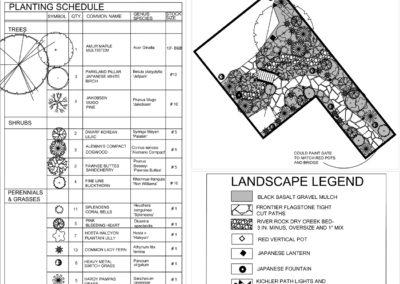 Landscape Plans - Bozeman, Montana